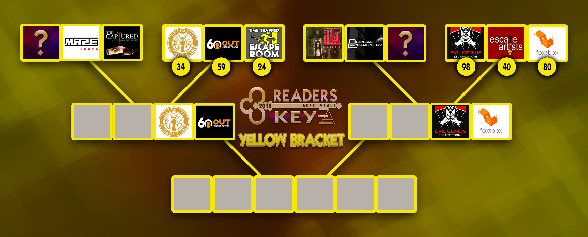2018 Yellow Bracket Round 1 2 Escape Authority