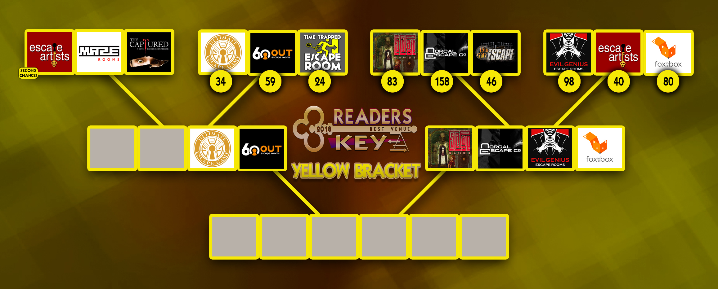Readers Key Yellow Bracket Round 2 2 Escape Authority